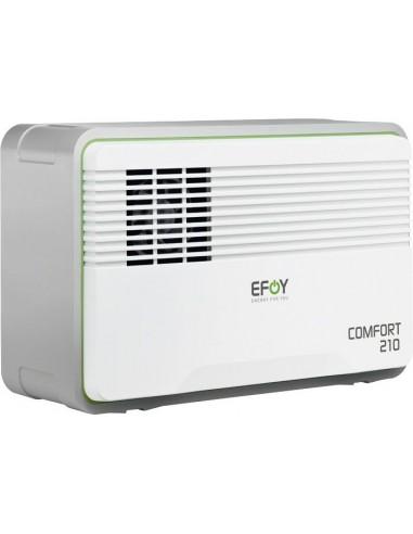 Pila de combustible Efoy Comfort